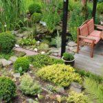 Olcsó kertek – hogy is kezdjem? Tervezés 2.rész